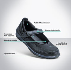 How to Choose Best Shoes for Diabetics with Neuropathy