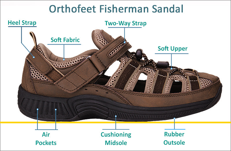 Arch Support Orthotic Fisherman Sandals For Men | Orthofeet