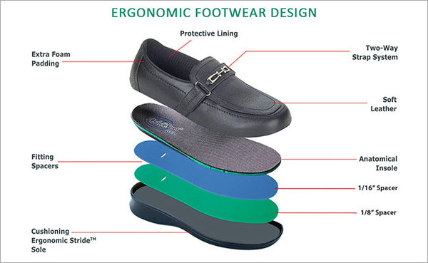 Diabetic Walking Shoes Men Women | Orthofeet