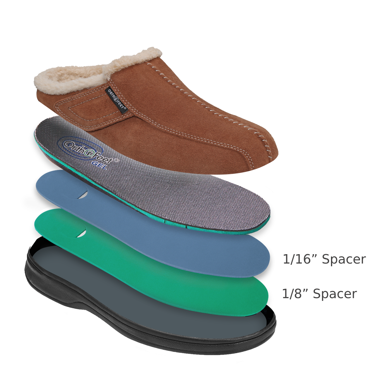 Men's Arch Support Slippers | Asheville