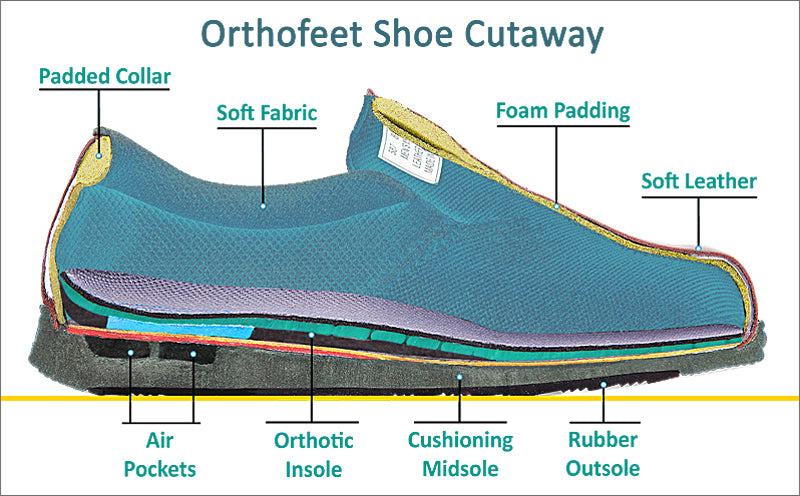 ORTHOFEET ARTHRITIS SHOES  4bf814017