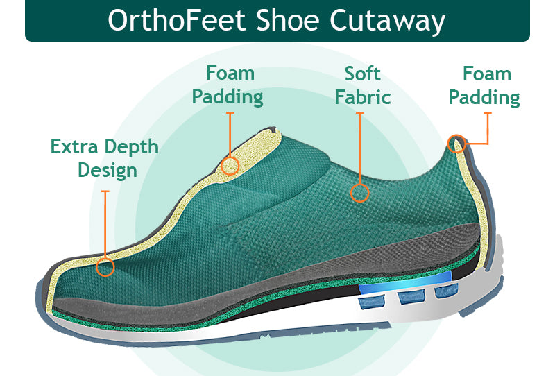 a991837864 Extra Depth shoes by Orthofeet