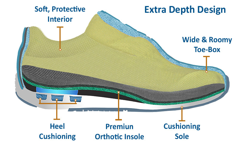 most comfortable wide width shoes