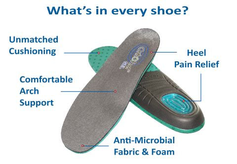 Eregonomic sole with gel cushioning in every shoe