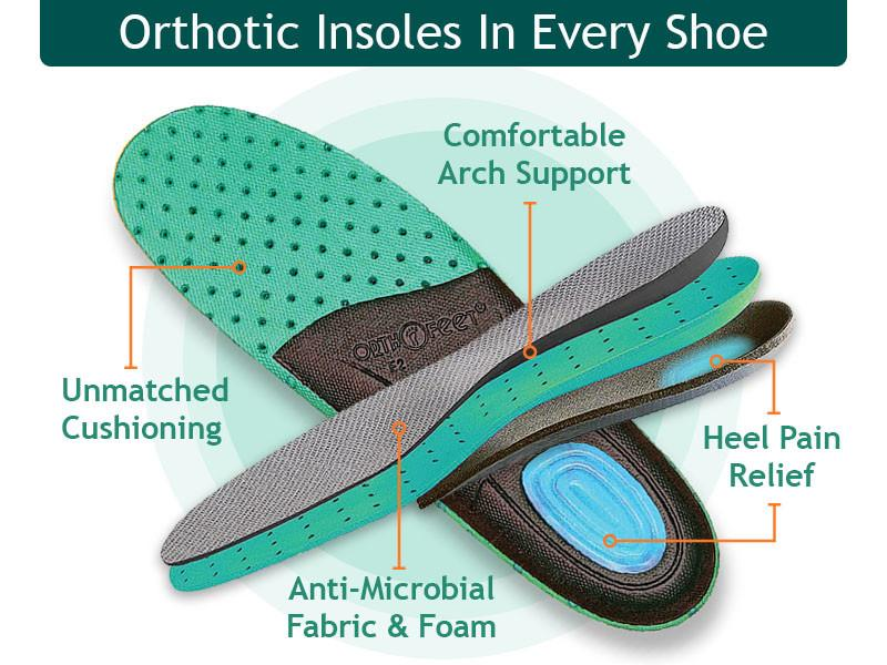Diabetic Insoles Neuropathy Foot Pain Heel Bunions Shoes | Orthofeet
