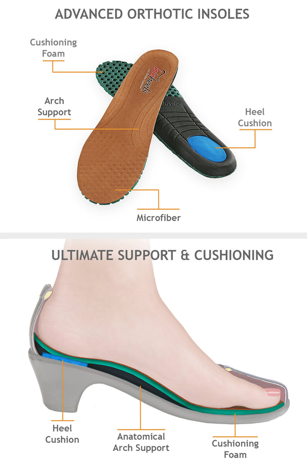 f969a7a8b08d ... Bioheels Orthotic Insoles Heels Pumps Women s Dress Shoes
