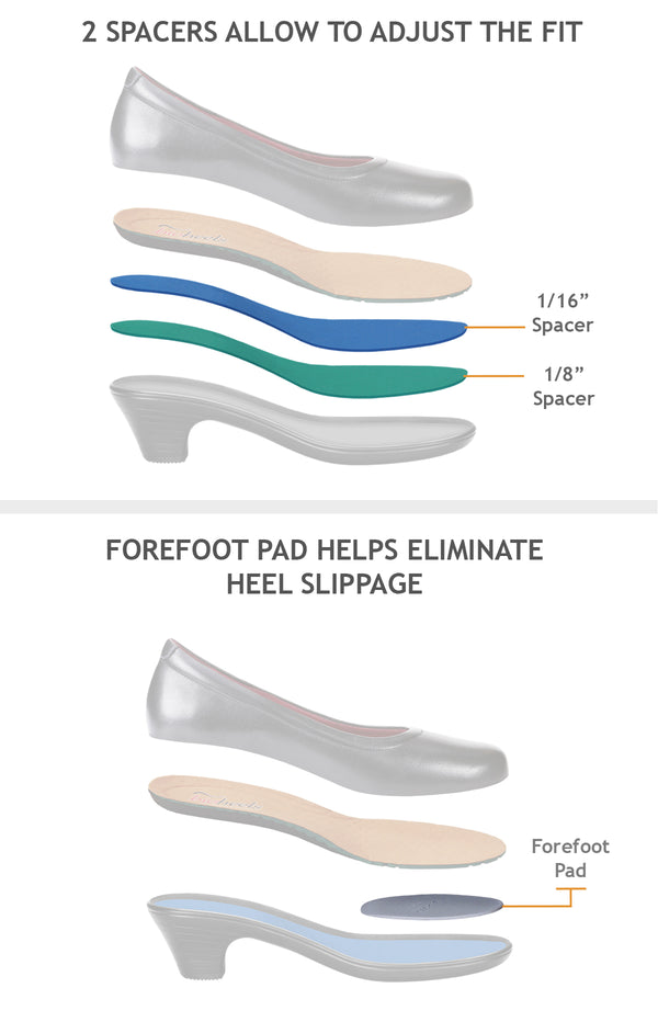 517b047a2aac Bioheels Comfortable 2 Bioheels Comfortable 2. Insure a perfect fit   avoid  heel slippage. LEARN MORE