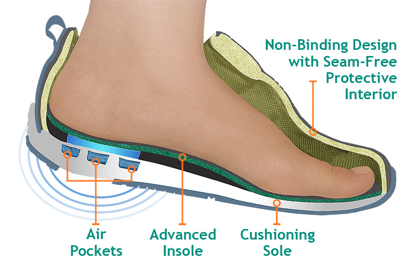 Stretchable Shoes