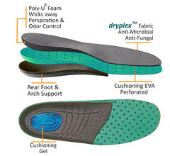 Orthotic Insoles Arch Support Shoe Inserts | Orthofeet