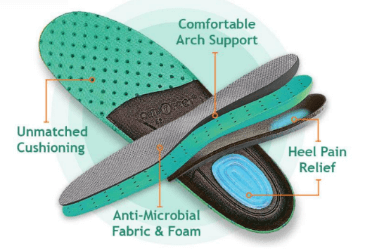 Overpronation Shoes Are They Beneficial