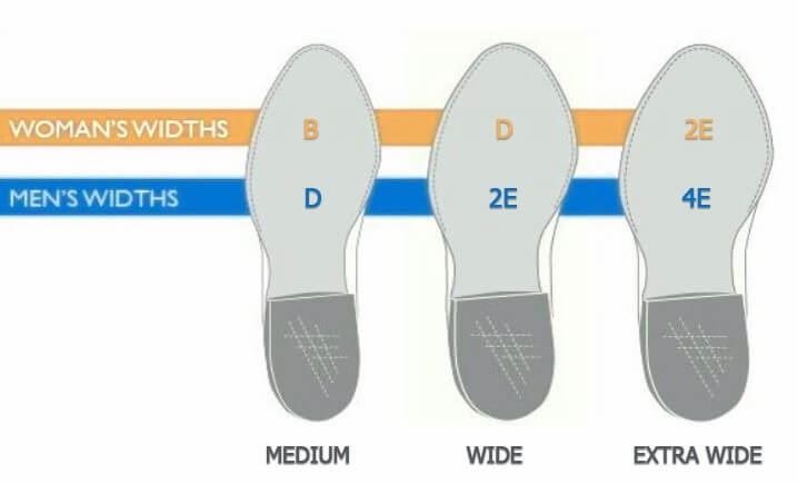 How medium and wide shoes are marked?