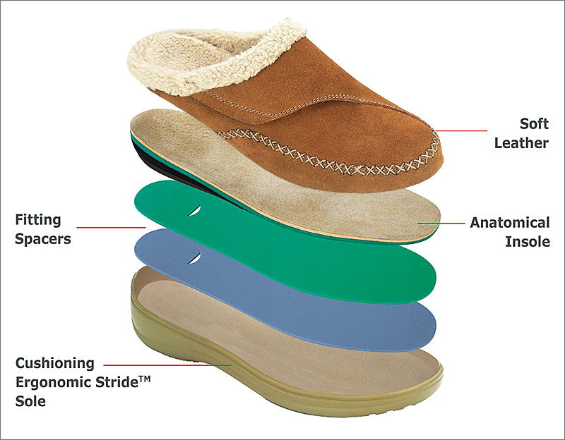 Arch Support Orthotic Slippers For Women | Orthofeet