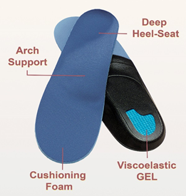 How Orthotic Insoles Can Help Plantar Fasciitis Heel Pain | Orthofeet