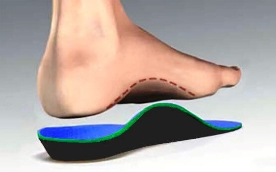 Wear supportive orthotic insoles