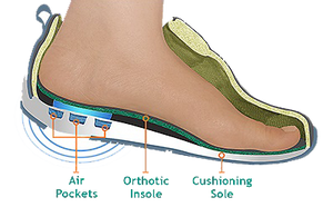 Best Ortho Cushioning Orthopedic Theerapeutic Shoes| Orthofeet