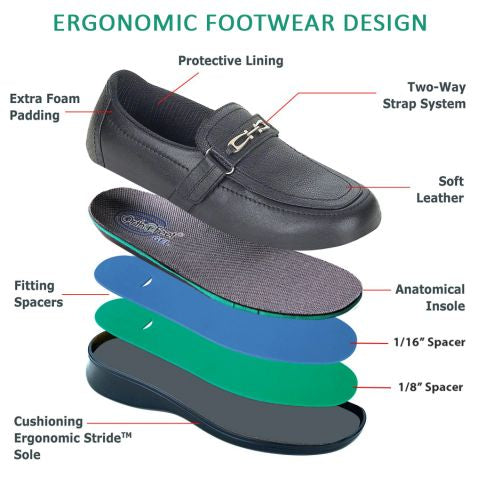 Ergonomic Footwear Design
