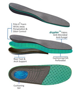 Biomechanical Orthotic Insoles
