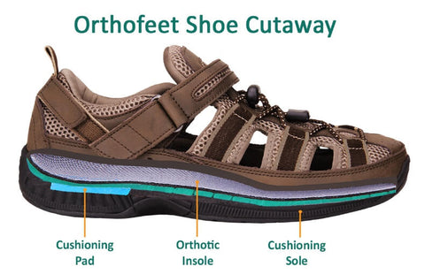 3 Benefits of Sandals with Arch Support