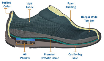 Orthopedic shoes for Morton's Neuroma