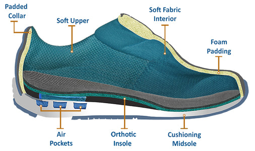 Plantar Fasciitis Shoes For Women