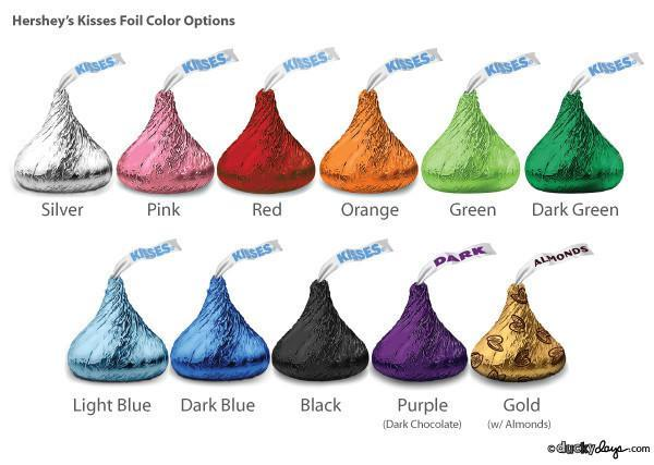Where To Buy Birthday Cake Hershey Kisses
