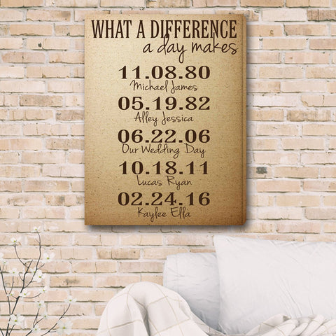 What A Difference A Day Makes Personalized Canvas Print-Jubilee Favors