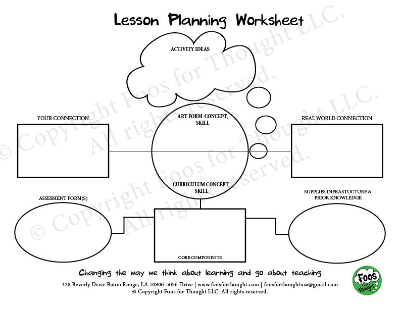 Concept Map Lesson Plans.Creative Learning Lesson Planning Circle Map Foos For Thought