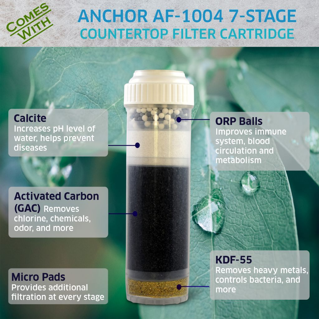 AF-3700 - 7-Stage Alkaline Anti-Oxidizing Countertop Filter