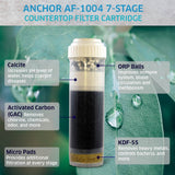 AF-1004 - 7-Stage Alkaline, Anti-oxidizing, GAC, KDF Countertop Replacement Filter Cartridge - 2PK