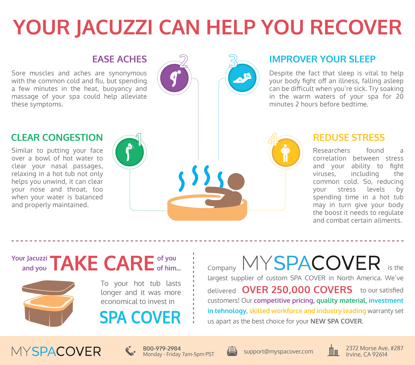 Health Benefits from a Hot Tub [INFOGRAPHIC]