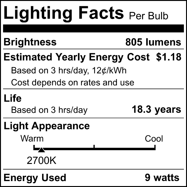 OSRAM Lightify Dimmable A19 image 14826665284