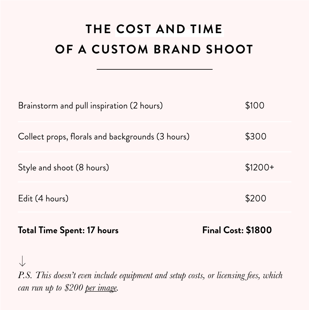 how much does it cost to hire a brand photographer? The cost and time breakdown of hiring a professional