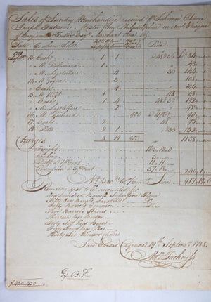 1788 sales items off Schooner from Philadelphia in French Guiana