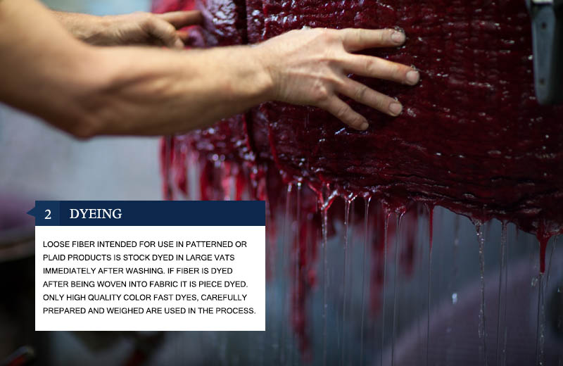 2. Dyeing - Loose fiber intended for use in patterned or plaid products is stocked dyed in large vats immediately after washing. If fiber is dyed after being woven into fabric it is piece dyed. Only high quality color fast dyes, carefully prepared and weighed are used in the process