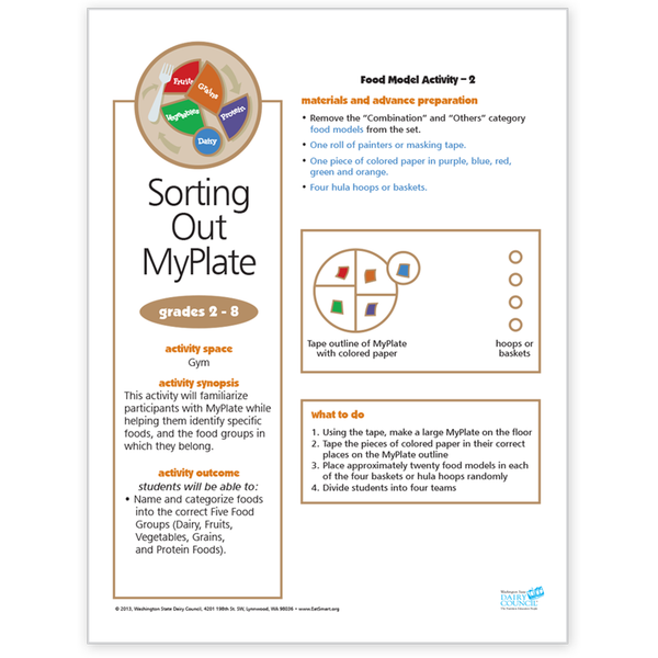 Food Model Activity 2-Sorting Out MyPlate-Free Download