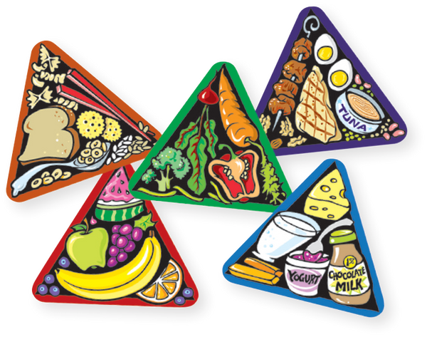 Five Food Group Stickers