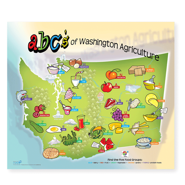 ABC's of Washington Agriculture Poster