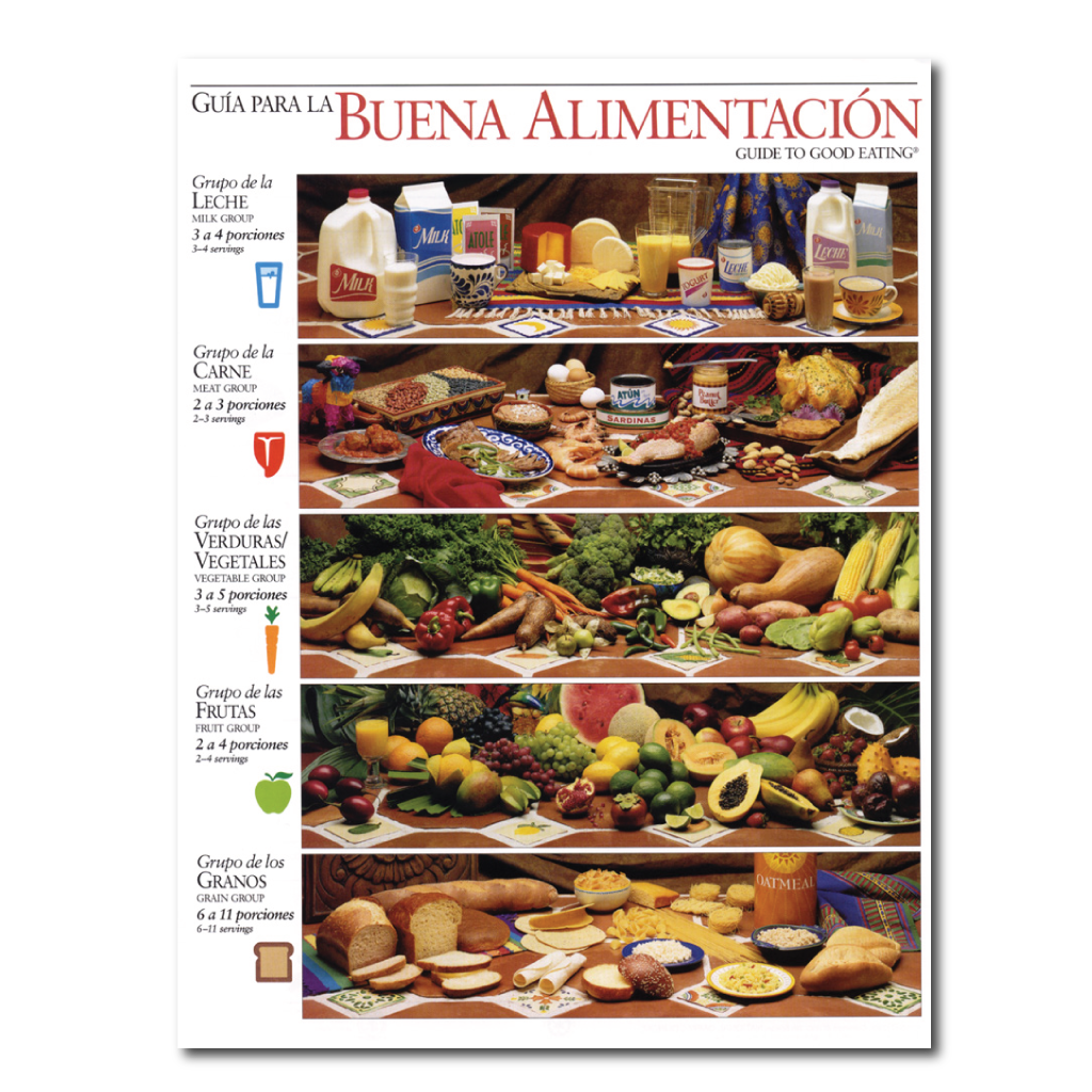 Guide To Good Eating Handout Spanish Free Download