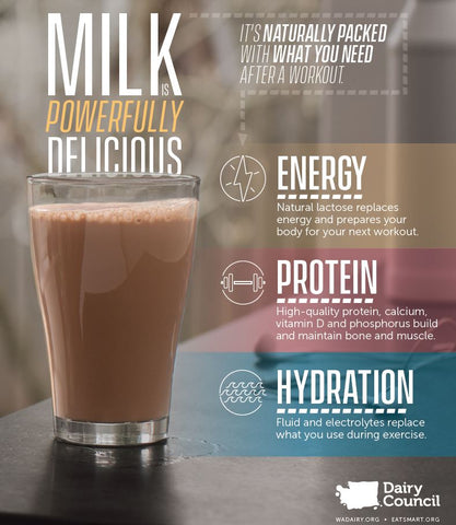 Milk is Powerfully Delicious- Free Download