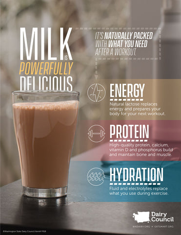 Milk is Powerfully Delicious- Free Poster Download