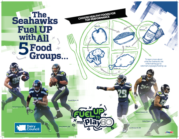 Fuel Up with Seahawks Poster