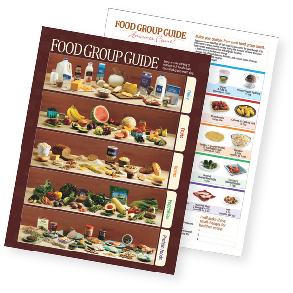 Food Group Guide Handout