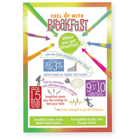 Fuel Up with Breakfast Poster