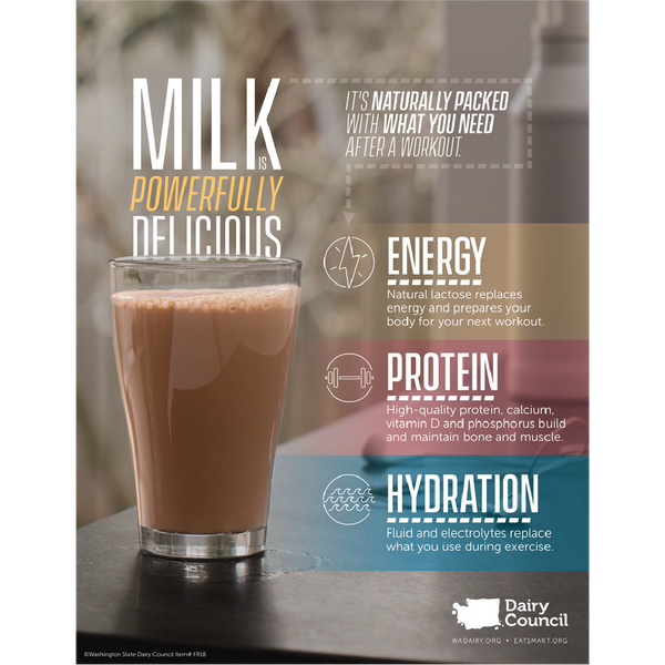 Milk is Powerfully Delicious Poster