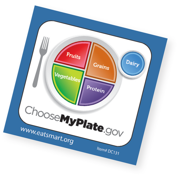 MyPlate Stickers