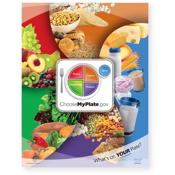MyPlate Poster