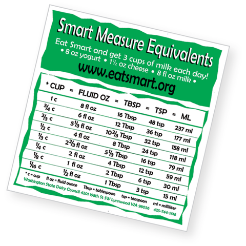 Smart Measure Equivalents Magnet