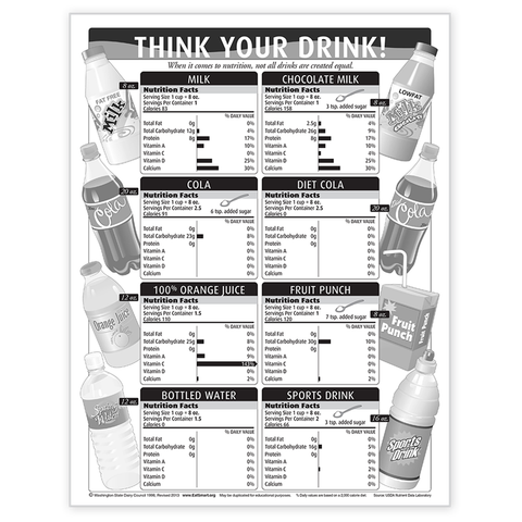 Think Your Drink Master-Free Download