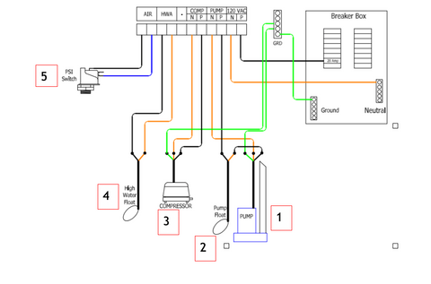 Septic Control Panels - Wholesale Septic Supply | Wholesale Septic Supply | Aerobic Septic System Wiring Diagram |  | Wholesale Septic Supply