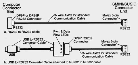 9 Pin Rs232 Connector RS232 Pin Connections Wiring Diagram